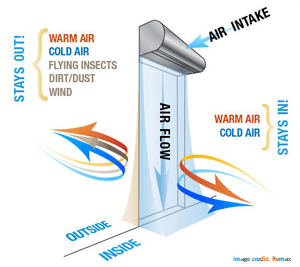 air curtain for cold stores