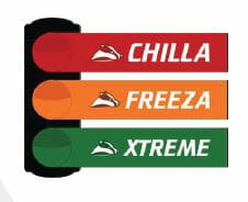 Thermazone Guide